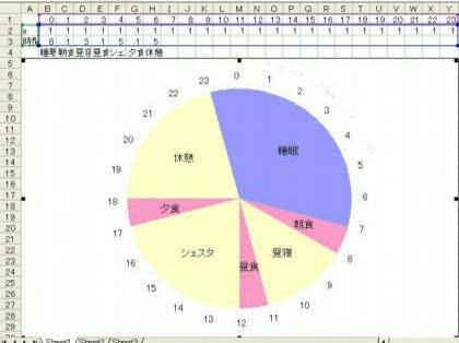 すべての講義 1日のスケジュール 円グラフ : 円グラフ作成方法 - オフィス系 ...
