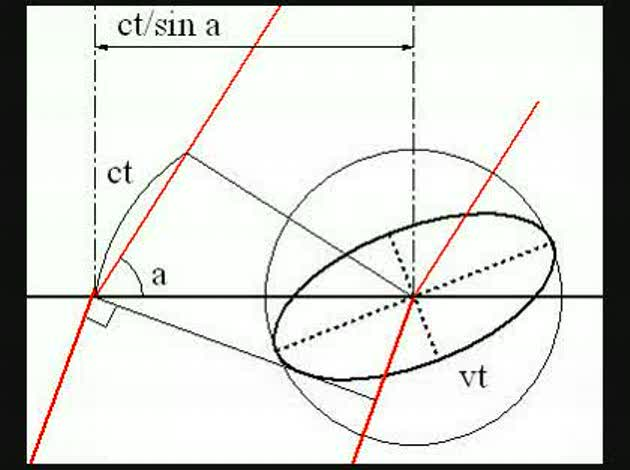複屈折材の異常光線について質問です