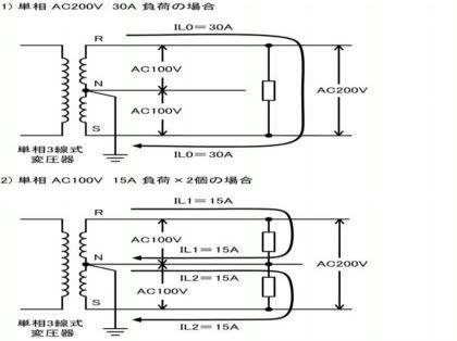 単相3線の200v使用時の相電流 - その他(生活家電) 解決済み| 【OKWAVE】