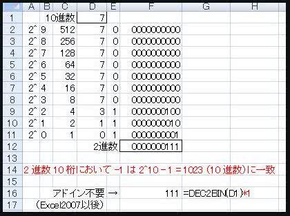 10進法を2進法に変換する関数 ...