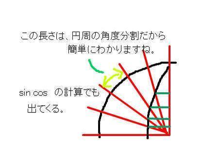 球体を展開した図の作成法を教えて下さい - たしか …