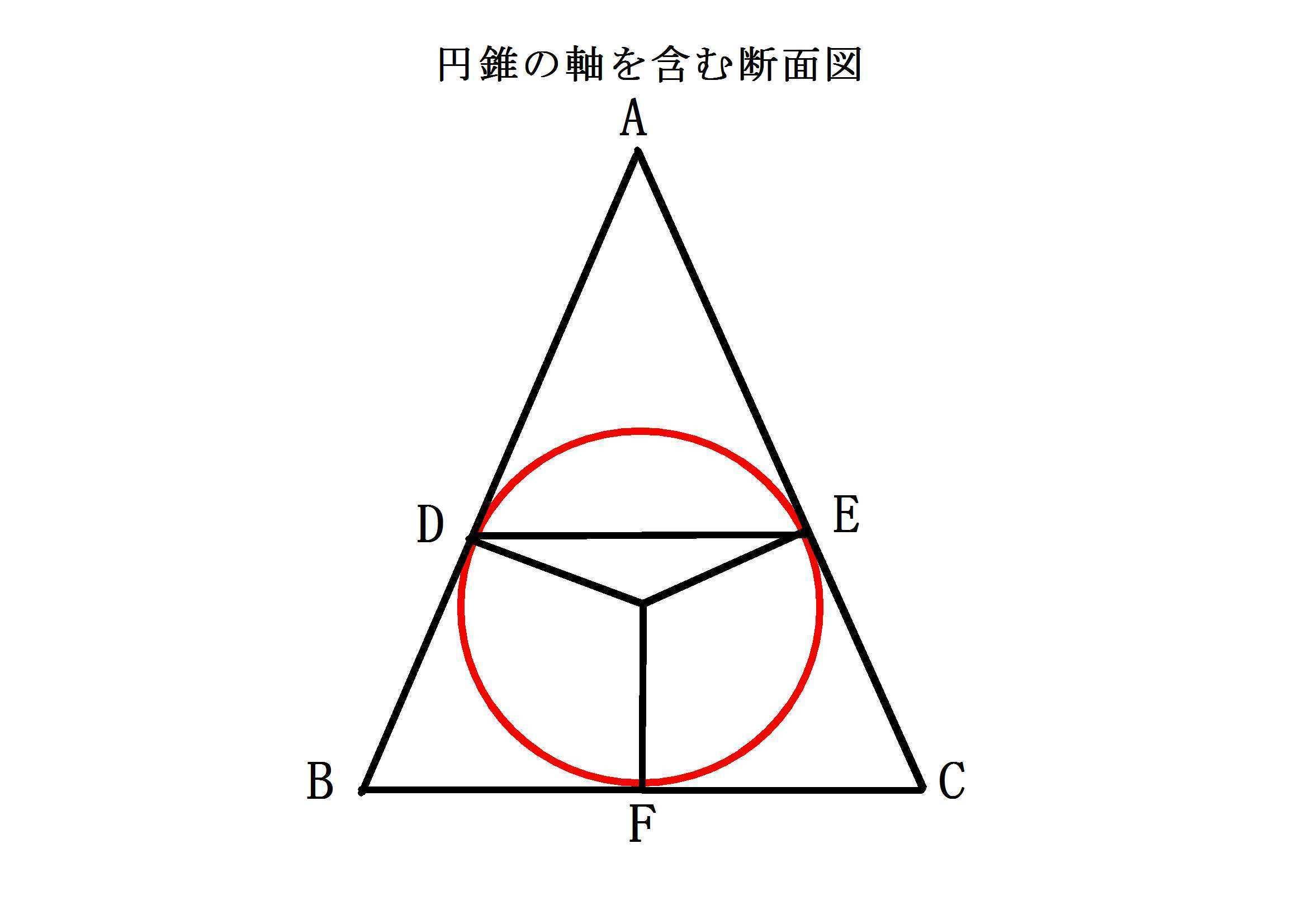 の 側 円錐 方 面積 の 求め