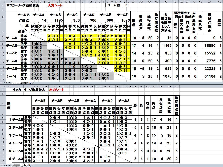 サッカーのリーグ戦星取表をexcelで作ってます - Excel(エクセル ...