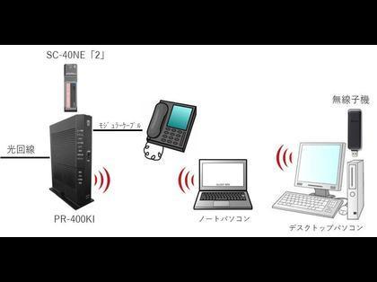 質問!ITmedia - WiFi無線LANの設定