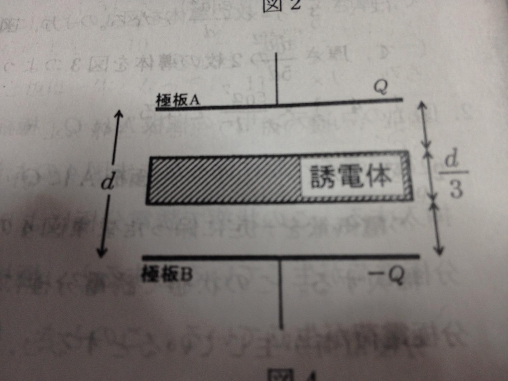 誘電 体 コンデンサー 【フィルムコンデンサ】電極と誘電体による『分類』と『種類』のまとめ