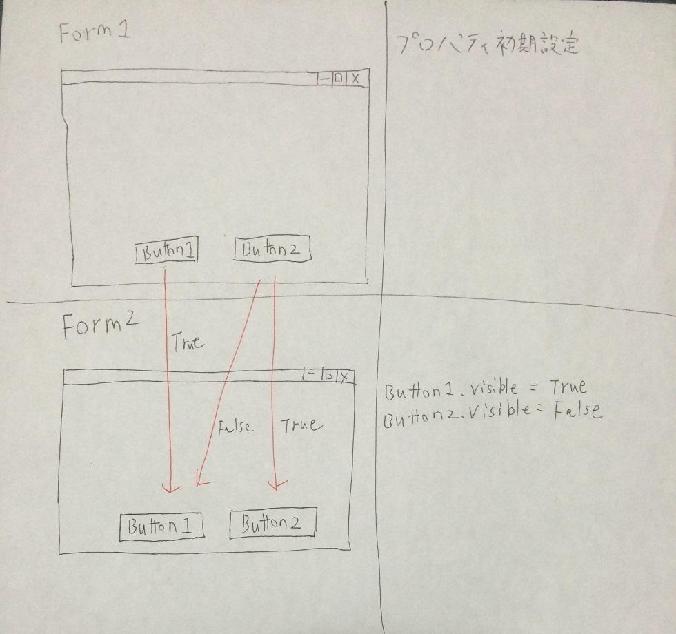 が 参照 設定 オブジェクト net され オブジェクト インスタンス てい ん に vb ませ