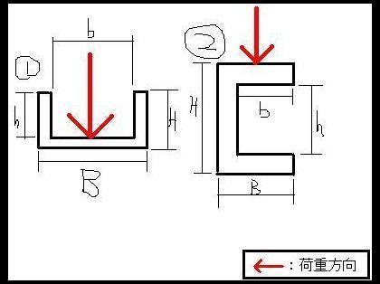 すべての講義 3つの数の計算 : 図が下手で見にくいかもし ...