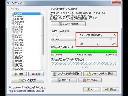 Forex broker gmt+3