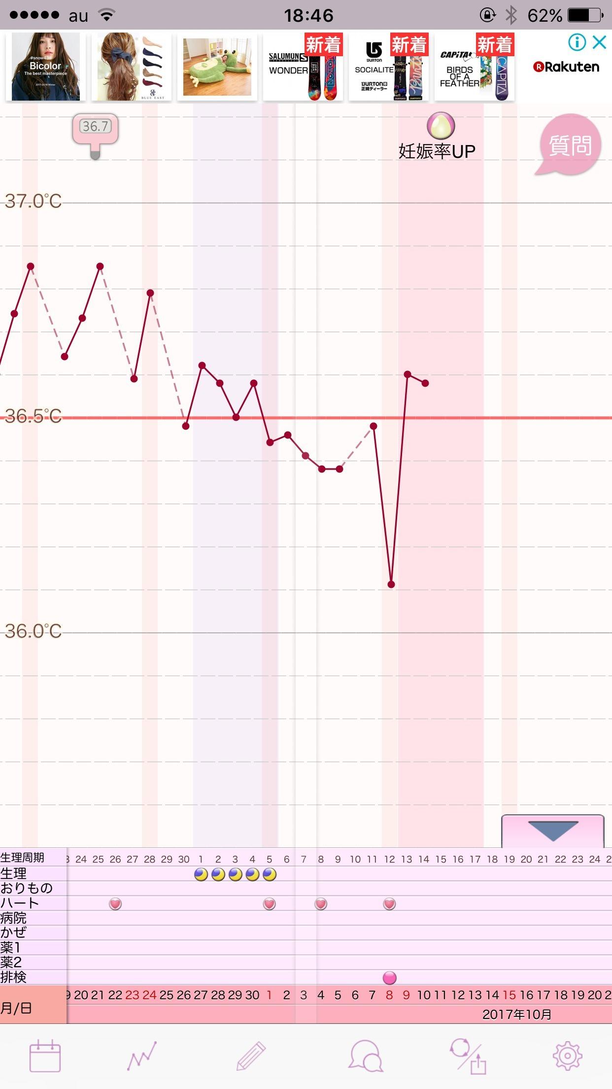 排卵検査薬タイミング