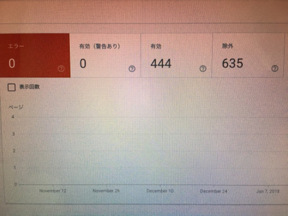サイト http で インデックス登録の seo 解決済み okwave