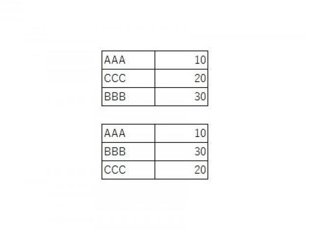 配列 次元 java 2