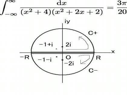 留数定理を使った実積分の計算 -...