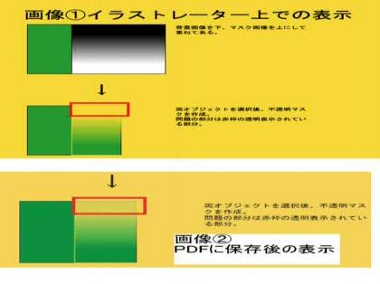 pdf 拡大率 保存